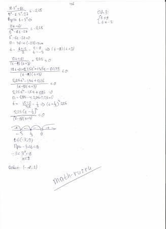 (12*3^x+61)/(9^x-6*3^x-27)<=-2
