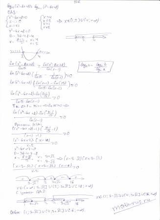 log 15 (x^2-6x+8)>=log x-1 (x^2-6x+