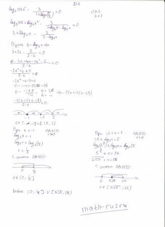 log 5 (125x^2)-3/(1+log 5 (5/x))<=0