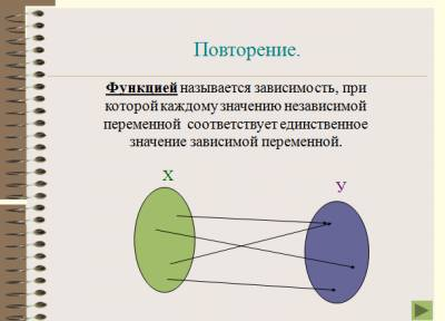 Презентация Функция